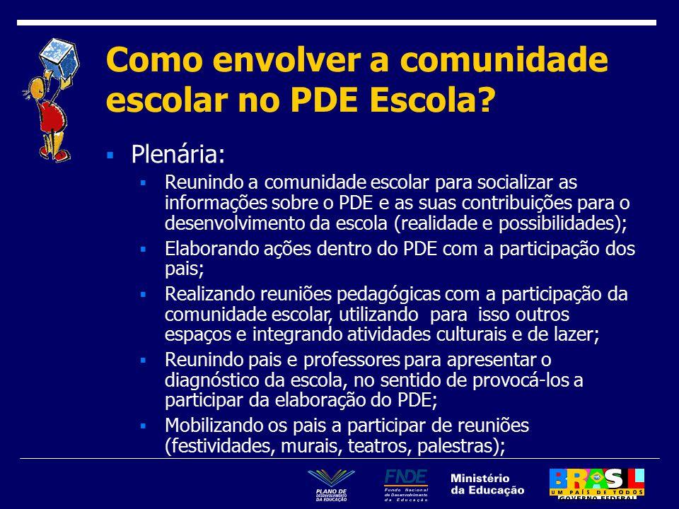 Como envolver a comunidade escolar no PDE Escola.
