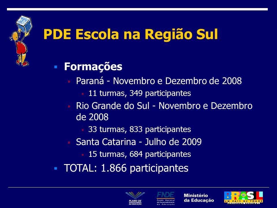  Formações  Paraná - Novembro e Dezembro de 2008  11 turmas, 349 participantes  Rio Grande do Sul - Novembro e Dezembro de 2008  33 turmas, 833 participantes  Santa Catarina - Julho de 2009  15 turmas, 684 participantes  TOTAL: 1.866 participantes PDE Escola na Região Sul
