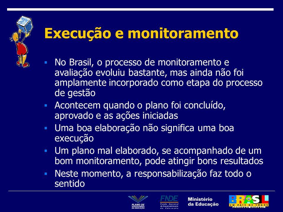 Execução e monitoramento  O que é monitoramento.