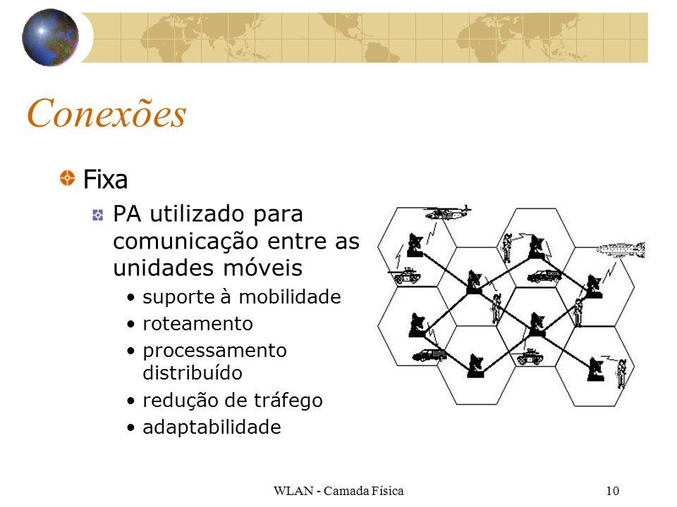 WLAN - Camada Física10 Conexões Fixa PA utilizado para comunicação entre as unidades móveis suporte à mobilidade roteamento processamento distribuído redução de tráfego adaptabilidade