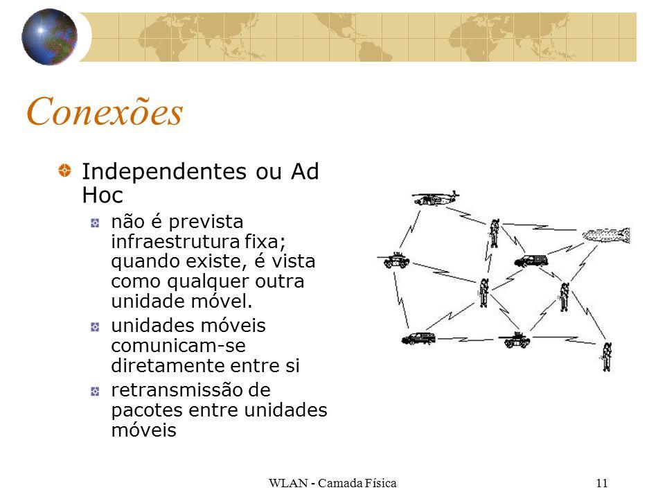 WLAN - Camada Física11 Conexões Independentes ou Ad Hoc não é prevista infraestrutura fixa; quando existe, é vista como qualquer outra unidade móvel.