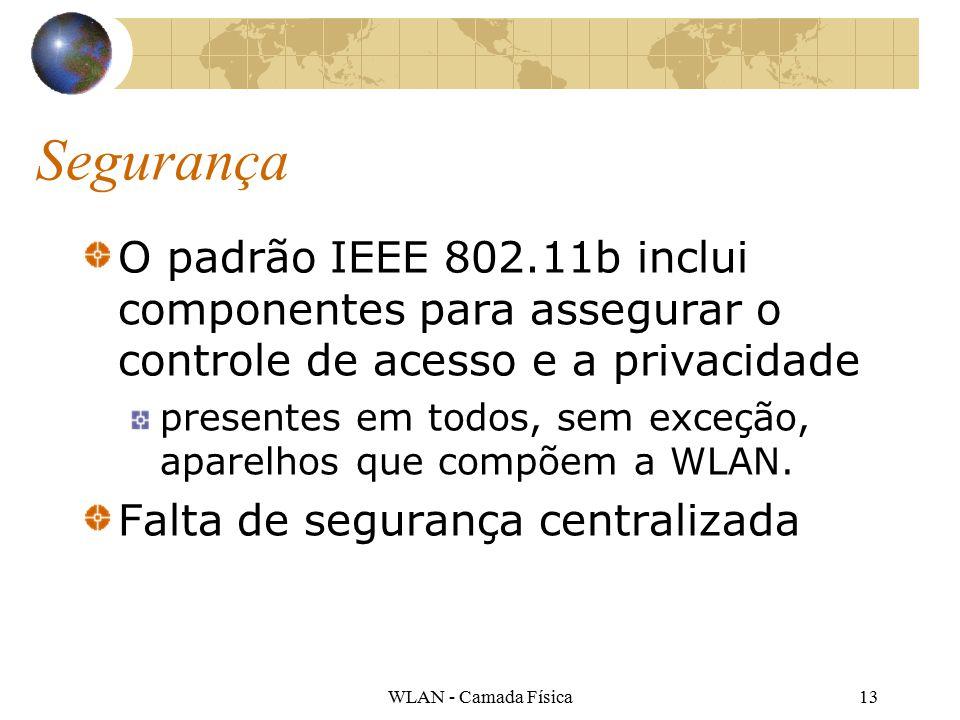 WLAN - Camada Física13 Segurança O padrão IEEE 802.11b inclui componentes para assegurar o controle de acesso e a privacidade presentes em todos, sem exceção, aparelhos que compõem a WLAN.