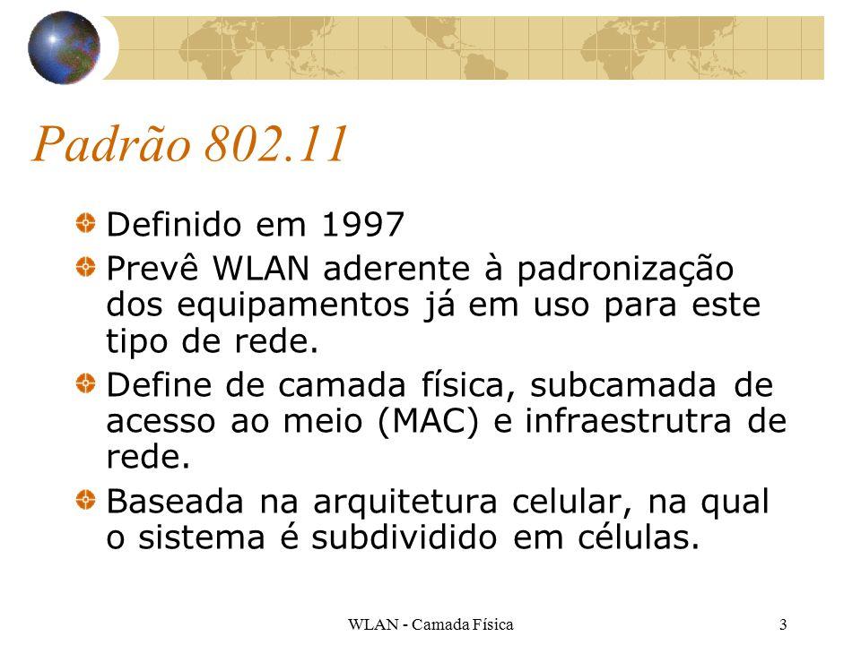 WLAN - Camada Física3 Padrão 802.11 Definido em 1997 Prevê WLAN aderente à padronização dos equipamentos já em uso para este tipo de rede.