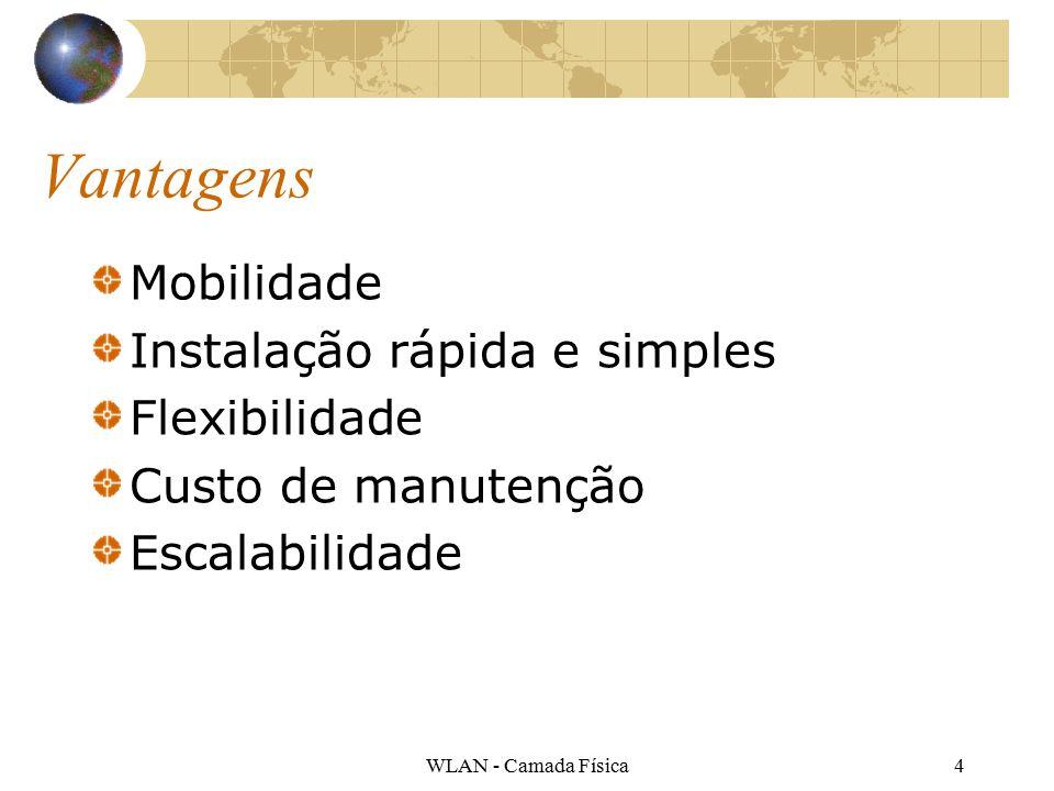 WLAN - Camada Física4 Vantagens Mobilidade Instalação rápida e simples Flexibilidade Custo de manutenção Escalabilidade