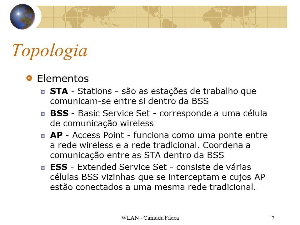WLAN - Camada Física7 Topologia Elementos STA - Stations - são as estações de trabalho que comunicam-se entre si dentro da BSS BSS - Basic Service Set - corresponde a uma célula de comunicação wireless AP - Access Point - funciona como uma ponte entre a rede wireless e a rede tradicional.