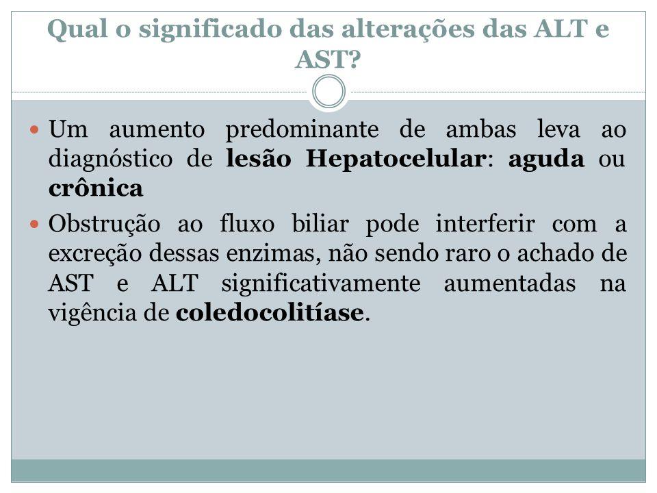 Qual o significado das alterações das ALT e AST.
