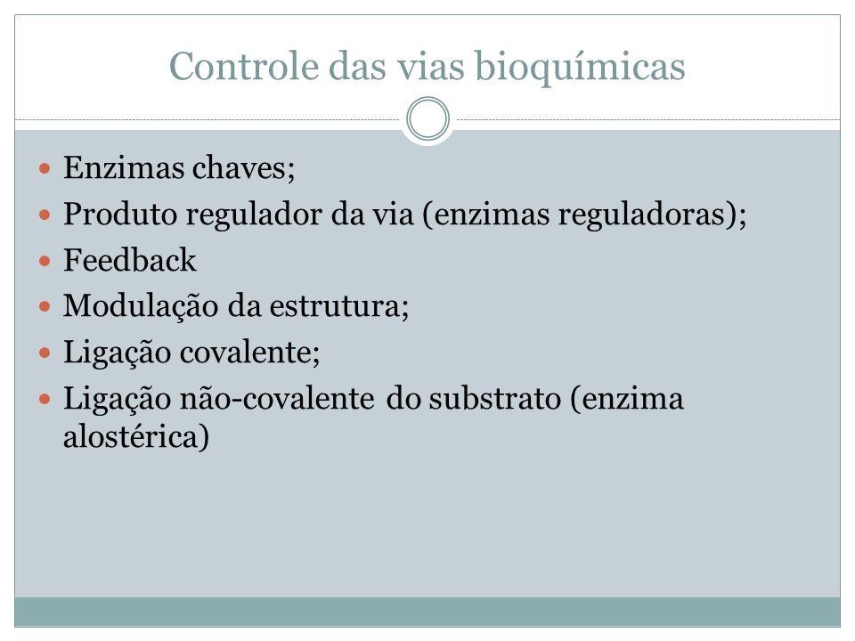 Controle das vias bioquímicas Enzimas chaves; Produto regulador da via (enzimas reguladoras); Feedback Modulação da estrutura; Ligação covalente; Ligação não-covalente do substrato (enzima alostérica)
