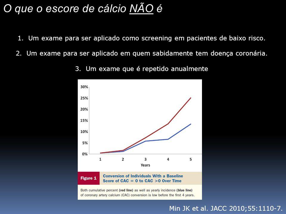 O que o escore de cálcio NÃO é Min JK et al. JACC 2010;55:1110-7.