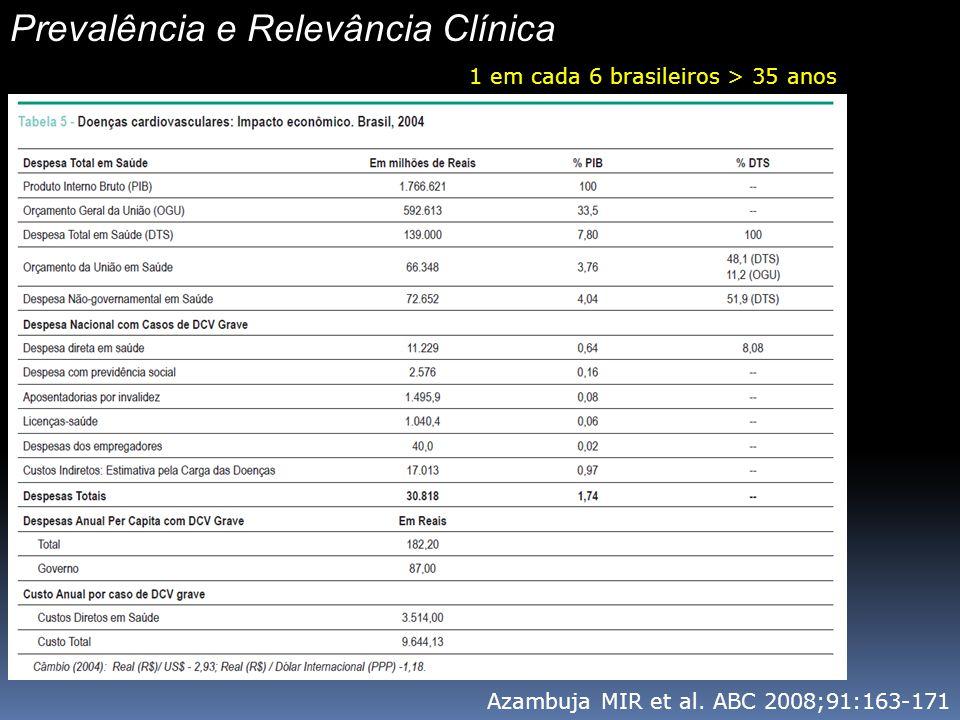 Impacto clínico Divakaran S et al. Br J Radiol 2015; Epub ahead of print Dec 2014