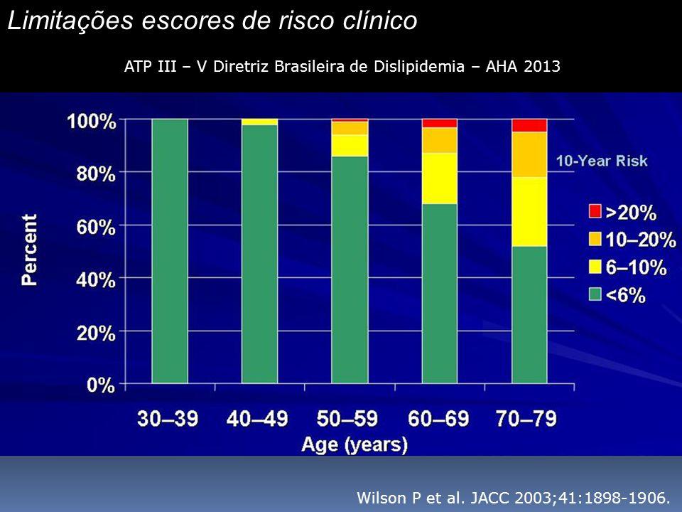 Limitações escores de risco clínico Wilson P et al.