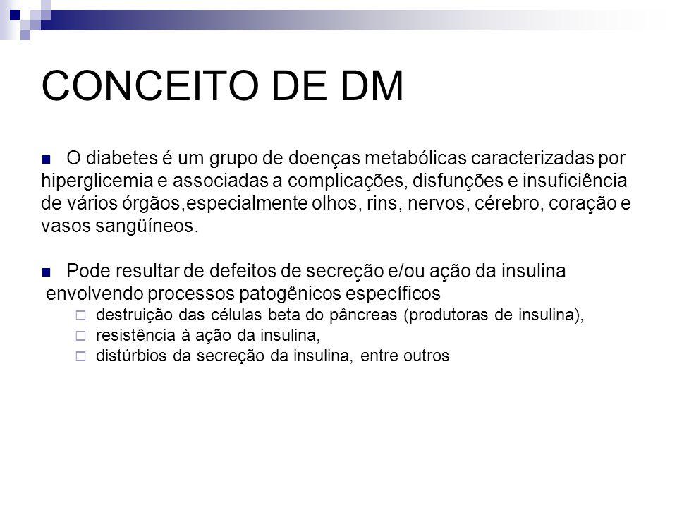 CONCEITO DE DM O diabetes é um grupo de doenças metabólicas caracterizadas por hiperglicemia e associadas a complicações, disfunções e insuficiência d