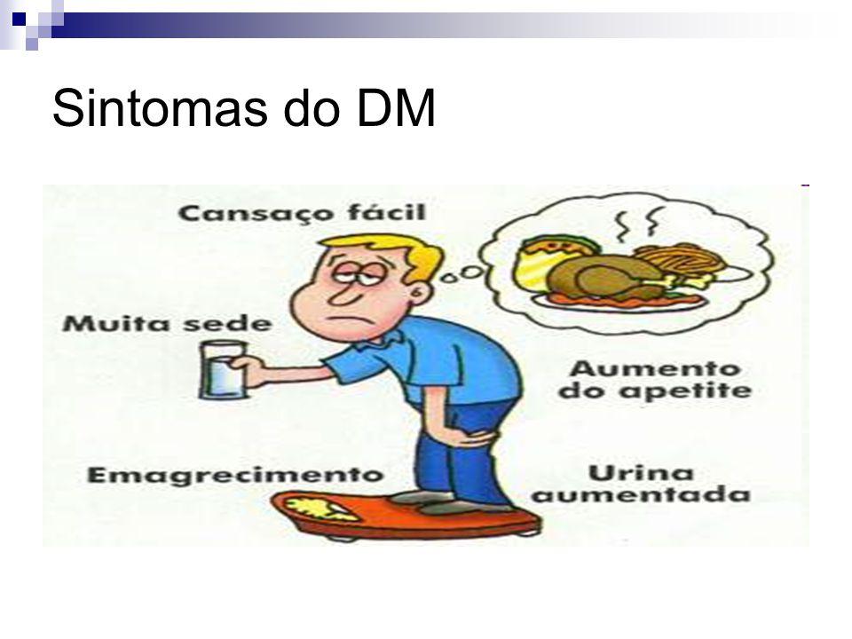 Sintomas do DM