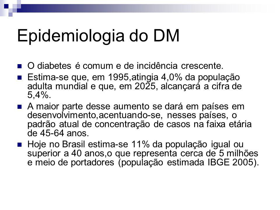 Epidemiologia do DM O diabetes é comum e de incidência crescente. Estima-se que, em 1995,atingia 4,0% da população adulta mundial e que, em 2025, alca