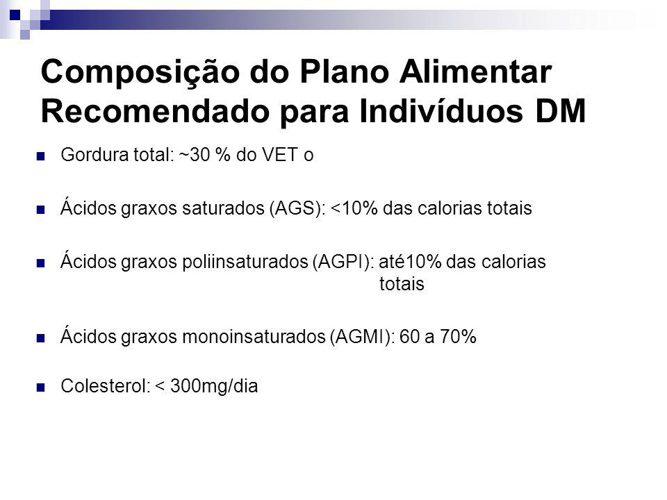 Gordura total: ~30 % do VET o Ácidos graxos saturados (AGS): <10% das calorias totais Ácidos graxos poliinsaturados (AGPI): até10% das calorias totais