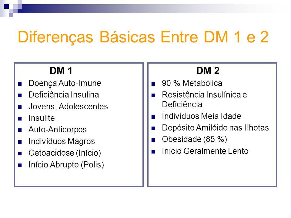 Diferenças Básicas Entre DM 1 e 2 DM 1 Doença Auto-Imune Deficiência Insulina Jovens, Adolescentes Insulite Auto-Anticorpos Indivíduos Magros Cetoacid