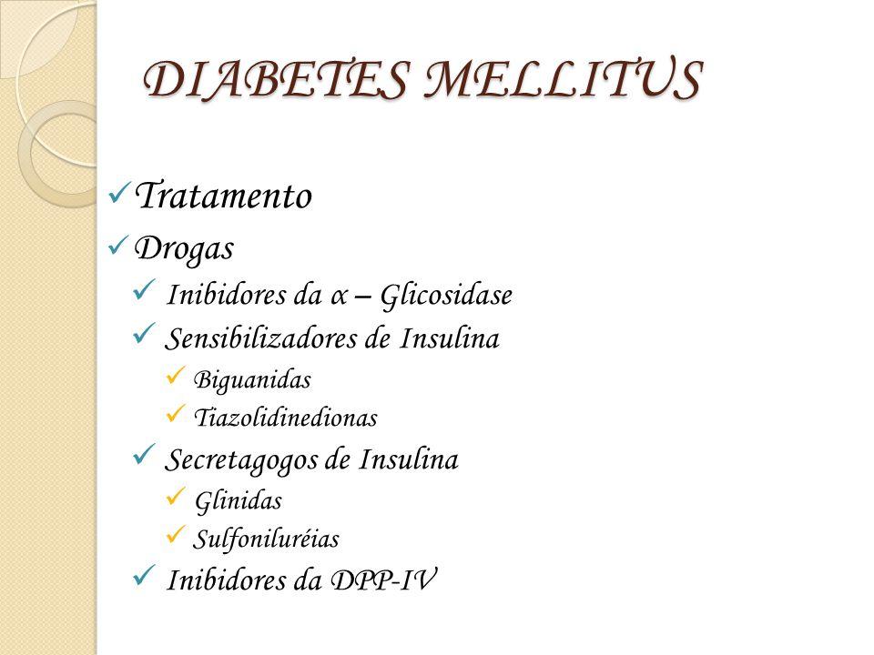 DIABETES MELLITUS Tratamento Drogas Inibidores da α – Glicosidase Sensibilizadores de Insulina Biguanidas Tiazolidinedionas Secretagogos de Insulina G