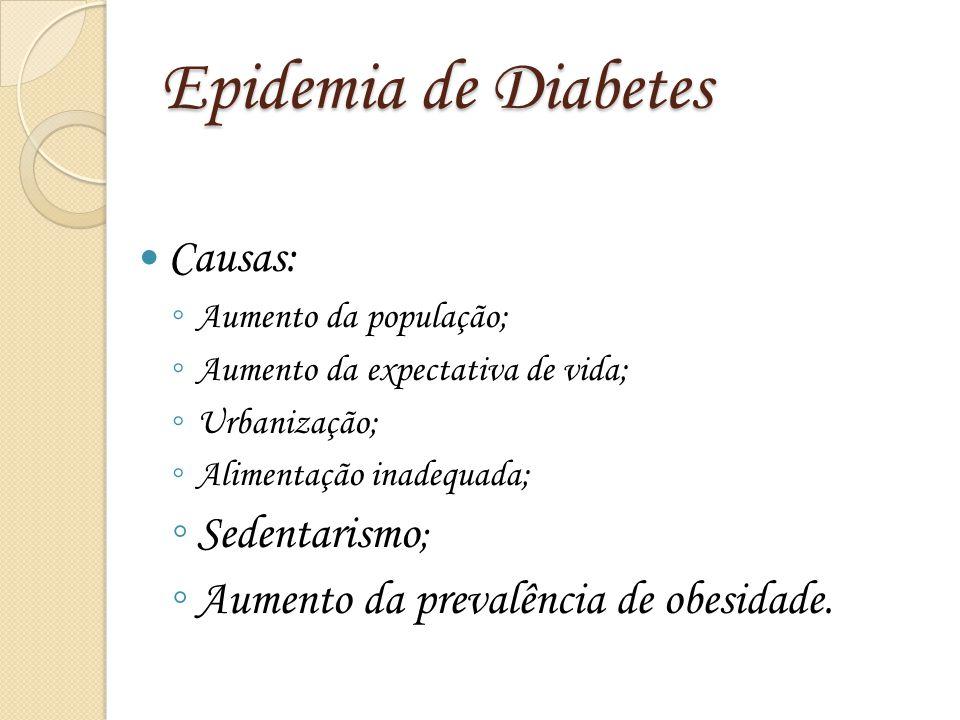 Epidemia de Diabetes Conseqüências: ◦ Aumento de cegueira na população adulta, insuficiência renal crônica e amputações não traumáticas; ◦ Aumento do número de óbitos ; ◦ Aumento dos gastos da saúde 17%; ◦ Aumento do risco de morte por DCV.