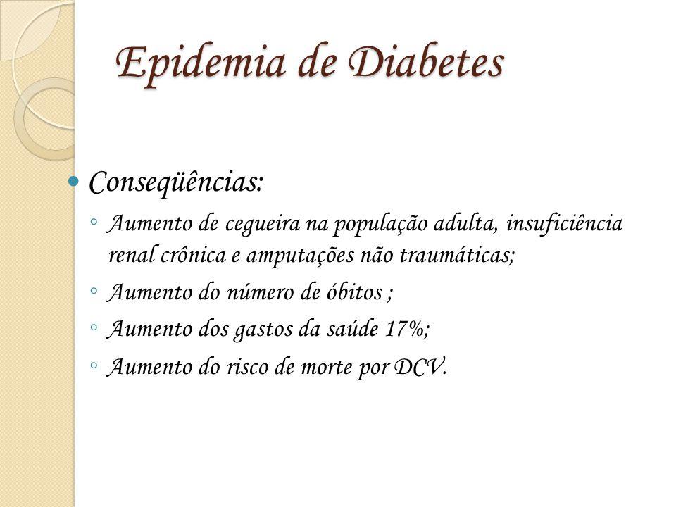 Epidemia de Diabetes Conseqüências: ◦ Aumento de cegueira na população adulta, insuficiência renal crônica e amputações não traumáticas; ◦ Aumento do
