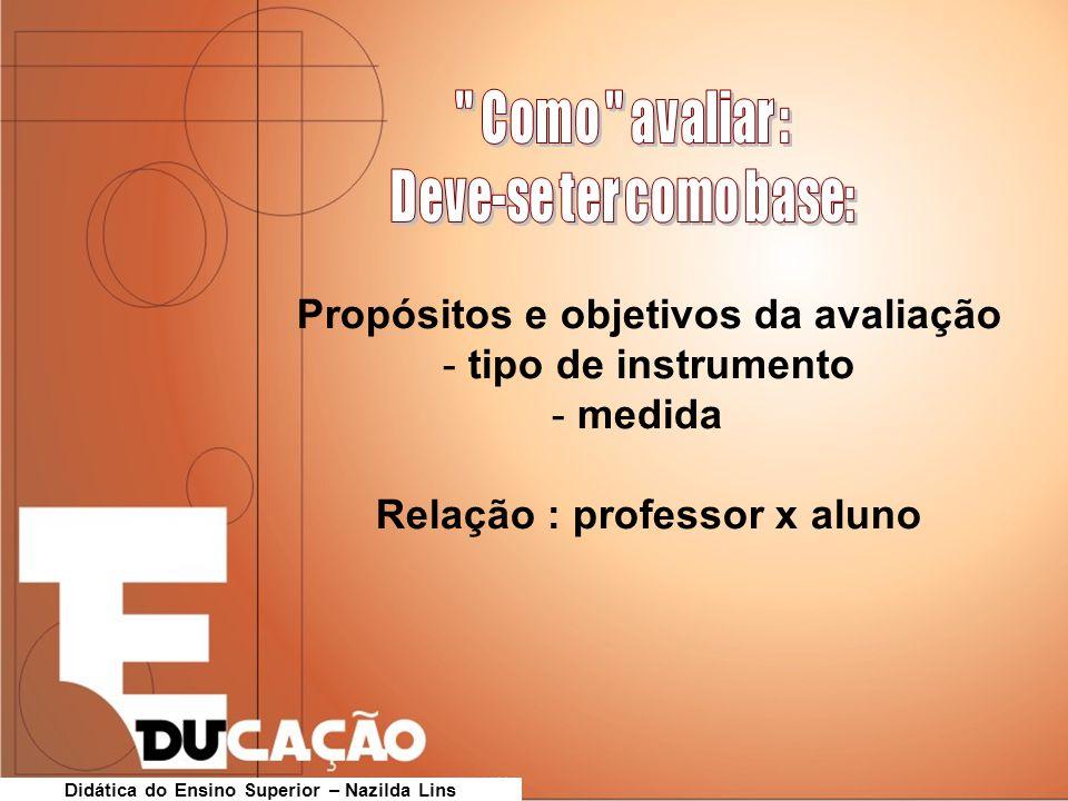 Propósitos e objetivos da avaliação - tipo de instrumento - medida Relação : professor x aluno Didática do Ensino Superior – Nazilda Lins