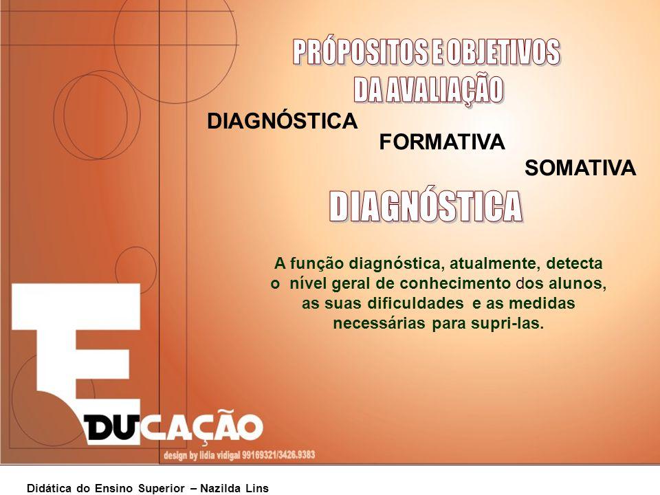 DIAGNÓSTICA FORMATIVA SOMATIVA Didática do Ensino Superior – Nazilda Lins A função diagnóstica, atualmente, detecta o nível geral de conhecimento dos