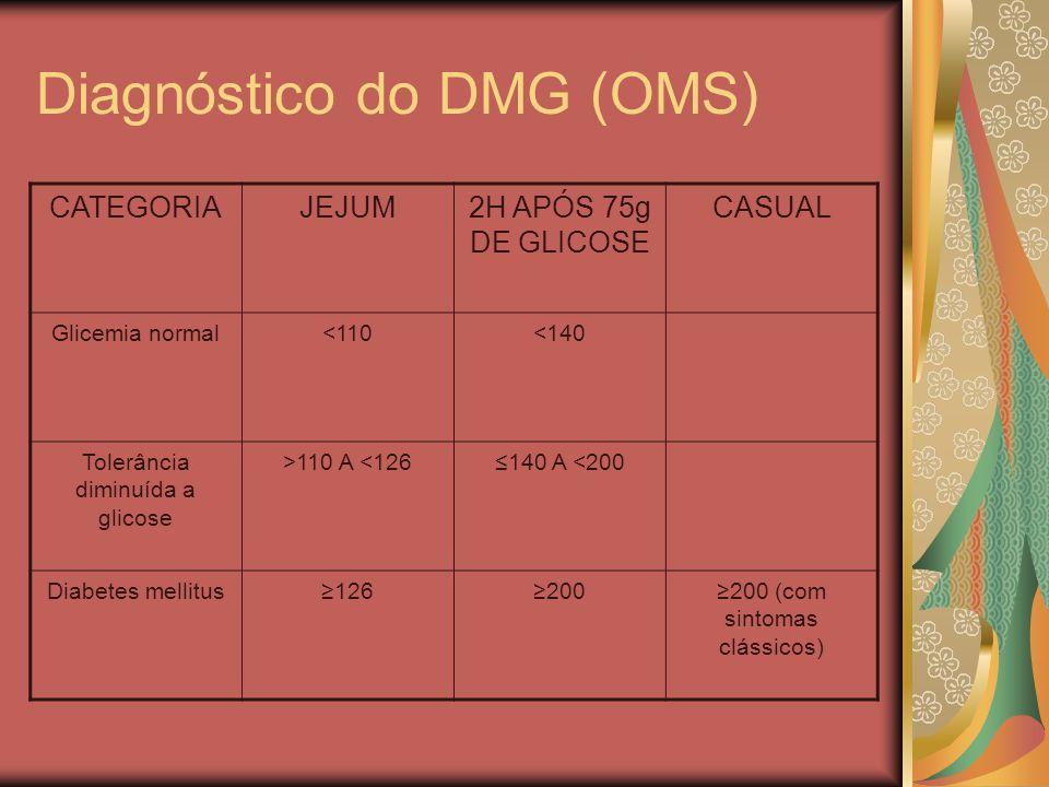 Diagnóstico do DMG (OMS) CATEGORIAJEJUM2H APÓS 75g DE GLICOSE CASUAL Glicemia normal<110<140 Tolerância diminuída a glicose >110 A <126≤140 A <200 Diabetes mellitus≥126≥200≥200 (com sintomas clássicos)