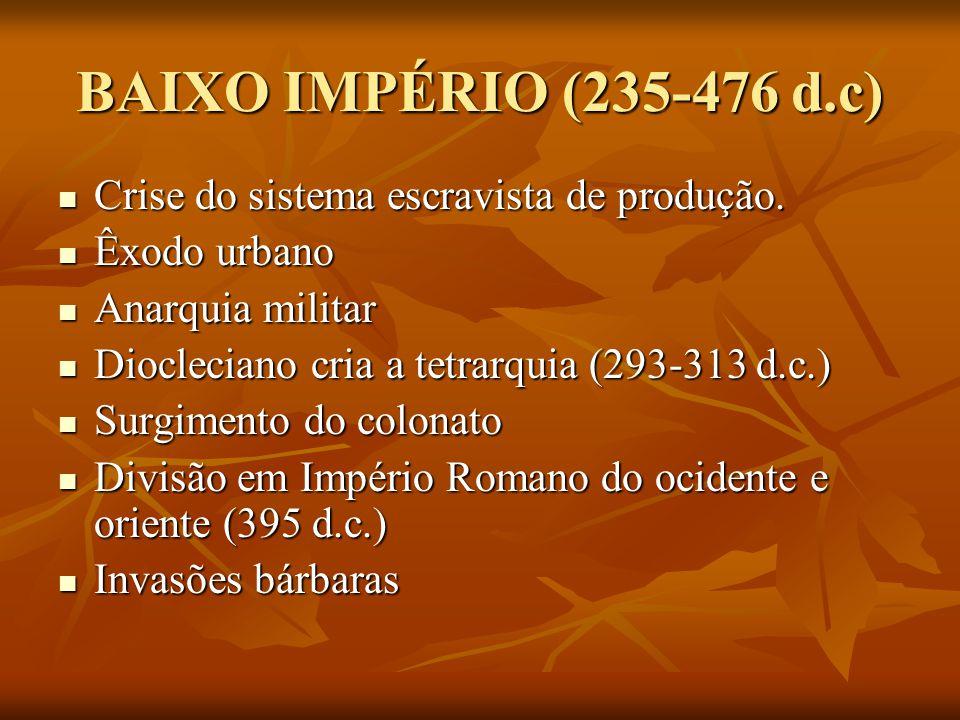 BAIXO IMPÉRIO (235-476 d.c) Crise do sistema escravista de produção.