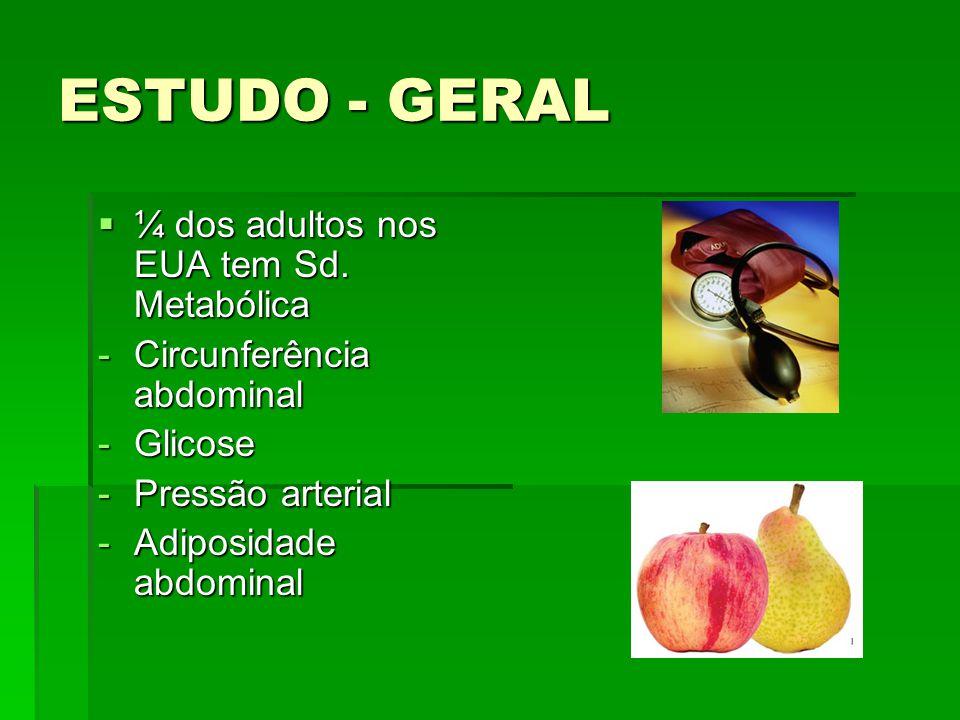 ESTUDO - GERAL  ¼ dos adultos nos EUA tem Sd. Metabólica -Circunferência abdominal -Glicose -Pressão arterial -Adiposidade abdominal
