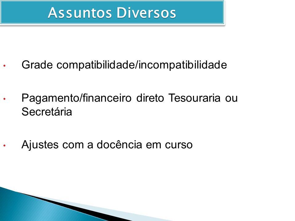 Grade compatibilidade/incompatibilidade Pagamento/financeiro direto Tesouraria ou Secretária Ajustes com a docência em curso
