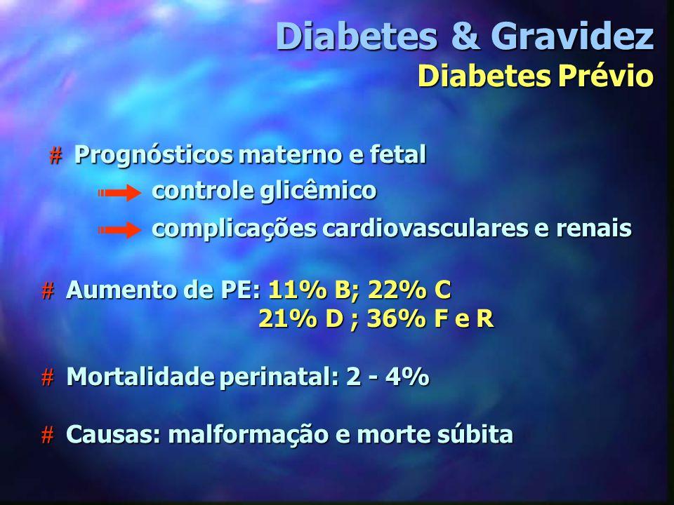 # Aumento de PE: 11% B; 22% C 21% D ; 36% F e R 21% D ; 36% F e R # Mortalidade perinatal: 2 - 4% # Causas: malformação e morte súbita # Prognósticos