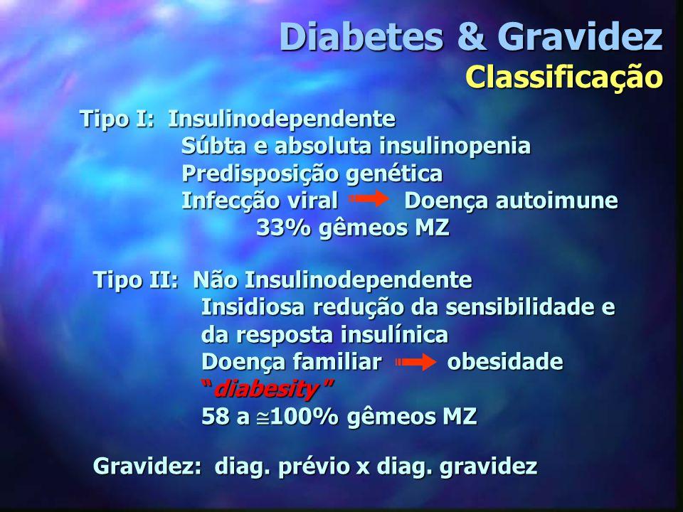 Gravidez: diag. prévio x diag. gravidez Tipo I: Insulinodependente Súbta e absoluta insulinopenia Súbta e absoluta insulinopenia Predisposição genétic