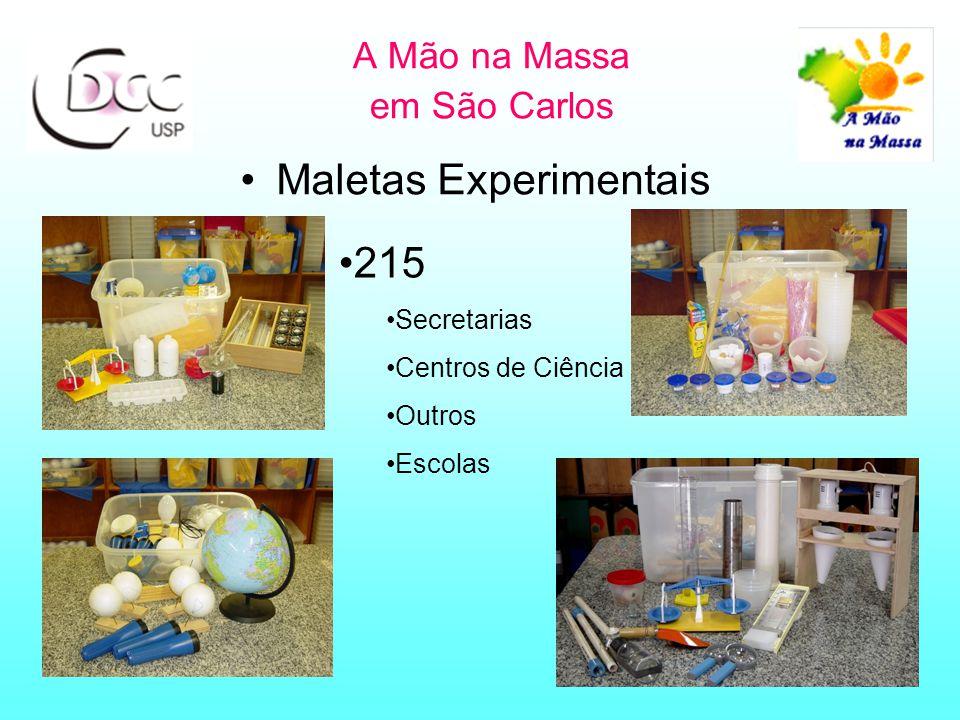 A Mão na Massa em São Carlos Maletas Experimentais 215 Secretarias Centros de Ciência Outros Escolas