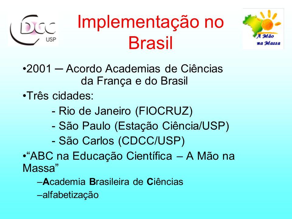 2001 ─ Acordo Academias de Ciências da França e do Brasil Três cidades: - Rio de Janeiro (FIOCRUZ) - São Paulo (Estação Ciência/USP) - São Carlos (CDCC/USP) ABC na Educação Científica – A Mão na Massa –Academia Brasileira de Ciências –alfabetização Implementação no Brasil