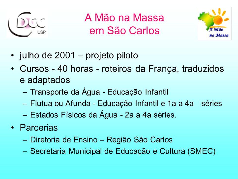A Mão na Massa em São Carlos julho de 2001 – projeto piloto Cursos - 40 horas - roteiros da França, traduzidos e adaptados –Transporte da Água - Educação Infantil –Flutua ou Afunda - Educação Infantil e 1a a 4a séries –Estados Físicos da Água - 2a a 4a séries.