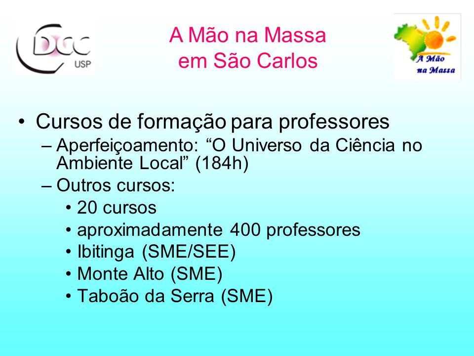Cursos de formação para professores –Aperfeiçoamento: O Universo da Ciência no Ambiente Local (184h) –Outros cursos: 20 cursos aproximadamente 400 professores Ibitinga (SME/SEE) Monte Alto (SME) Taboão da Serra (SME) A Mão na Massa em São Carlos