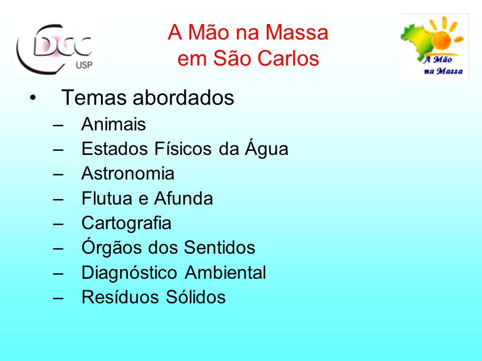 Temas abordados –Animais –Estados Físicos da Água –Astronomia –Flutua e Afunda –Cartografia –Órgãos dos Sentidos –Diagnóstico Ambiental –Resíduos Sólidos