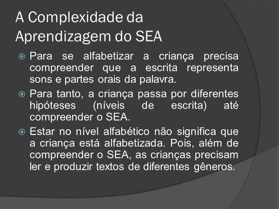 A Complexidade da Aprendizagem do SEA  Para se alfabetizar a criança precisa compreender que a escrita representa sons e partes orais da palavra.