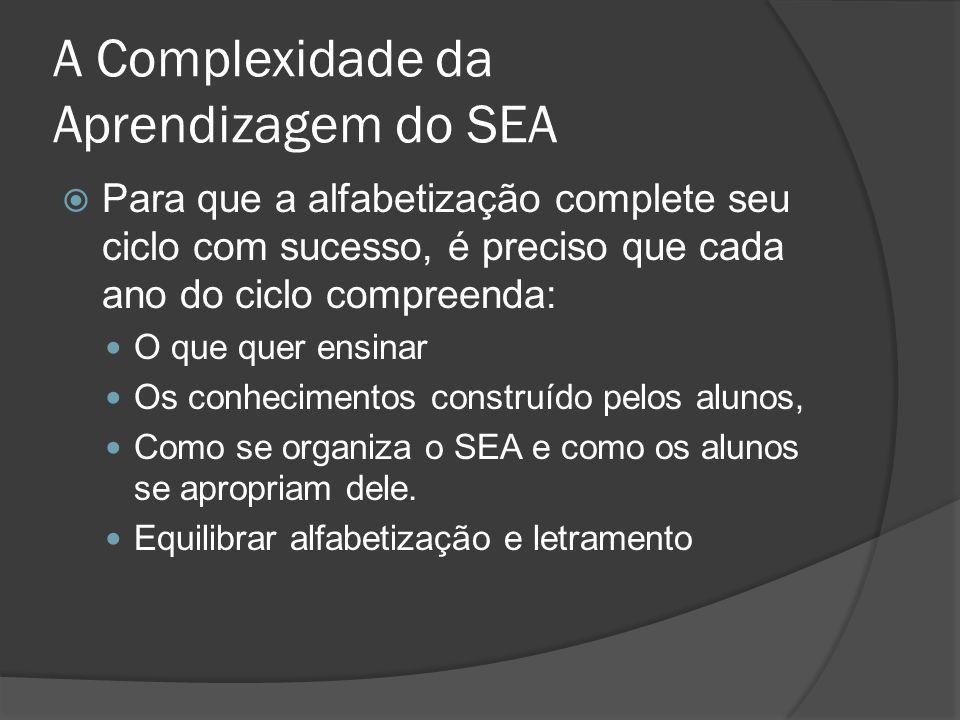 A Complexidade da Aprendizagem do SEA  Para que a alfabetização complete seu ciclo com sucesso, é preciso que cada ano do ciclo compreenda: O que quer ensinar Os conhecimentos construído pelos alunos, Como se organiza o SEA e como os alunos se apropriam dele.