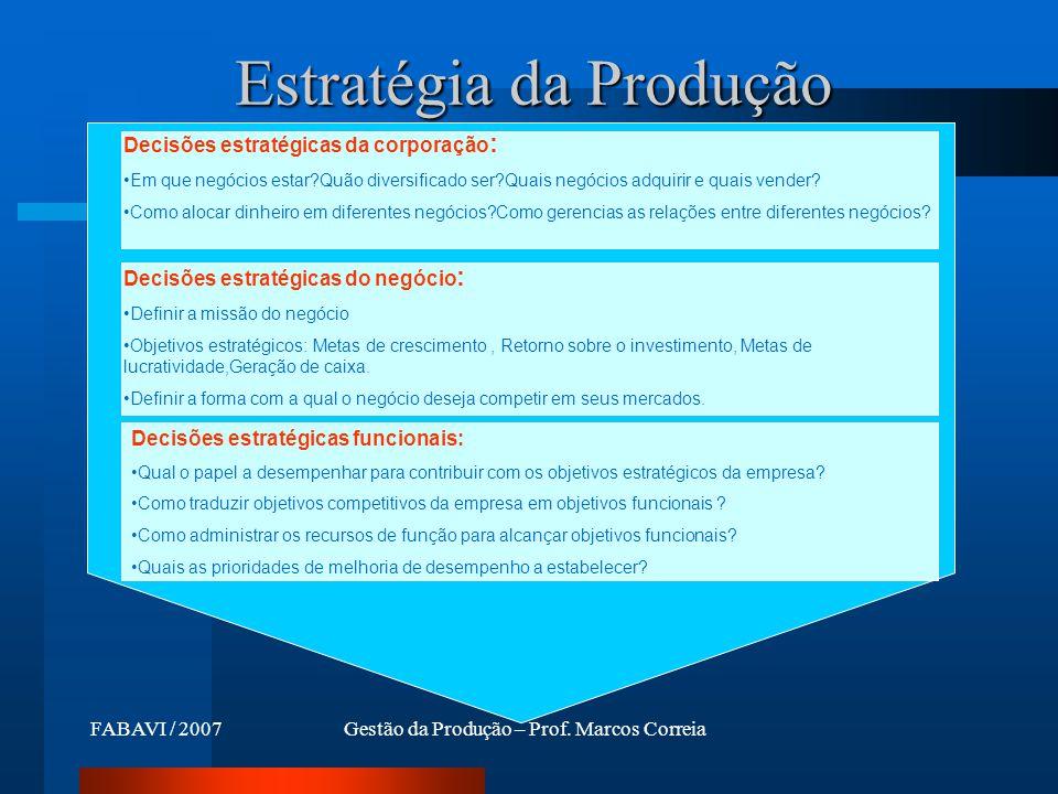 FABAVI / 200701 Perspectiva dos recursos da produção (3/3) Decisões estruturais Desenvolvimento de novos produtos ou processos Integração vertical Instalações Tecnologia Decisões infra-estruturais Organização Mão-de-obra Ajuste de capacidade Desenvolvimento de fornecedor Estoque Sistema de planejamento e controle Melhoria Recuperação e prevenção de falhas