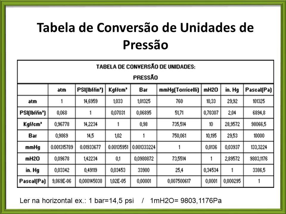 efb6545d1 CONVERSÃO DE UNIDADES DE FORÇA