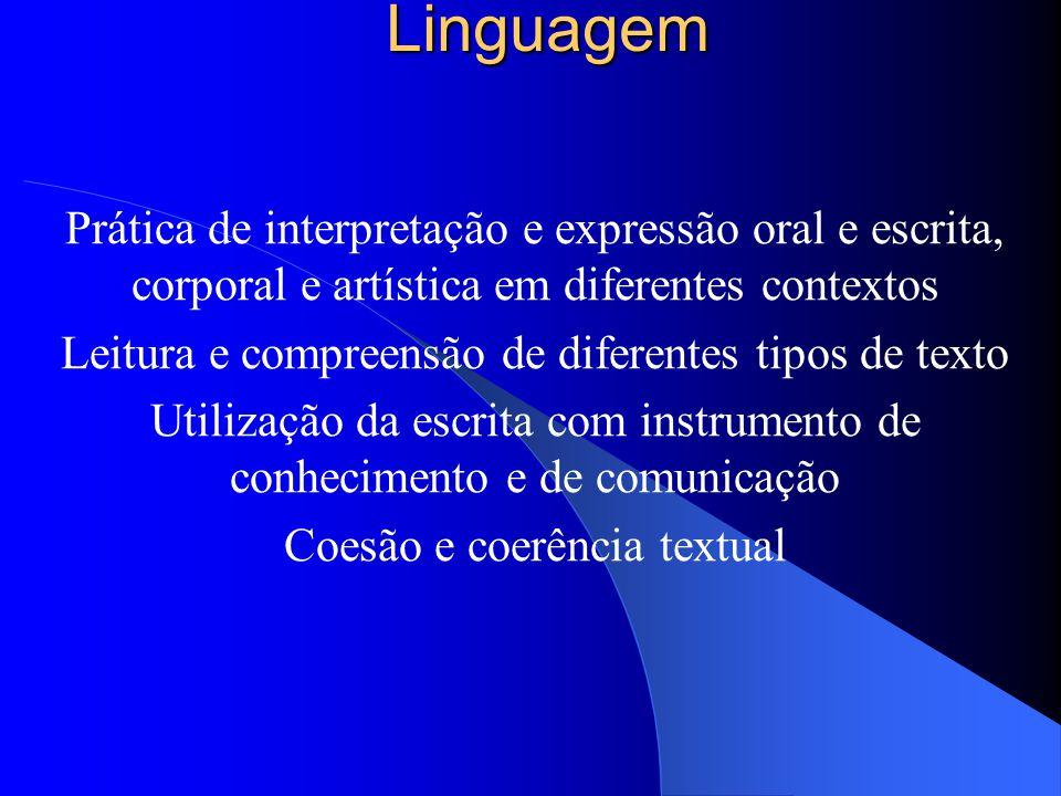 Linguagem Prática de interpretação e expressão oral e escrita, corporal e artística em diferentes contextos Leitura e compreensão de diferentes tipos de texto Utilização da escrita com instrumento de conhecimento e de comunicação Coesão e coerência textual