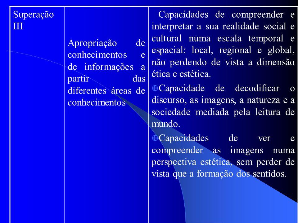 Superação III Apropriação de conhecimentos e de informações a partir das diferentes áreas de conhecimentos Capacidades de compreender e interpretar a sua realidade social e cultural numa escala temporal e espacial: local, regional e global, não perdendo de vista a dimensão ética e estética.