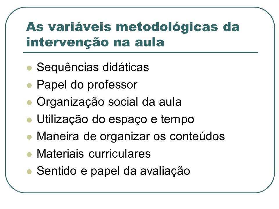 Referencias para análise da prática Finalidades, propostas e objetivos: pontos de partida.