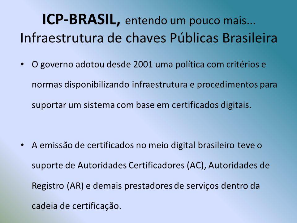 ICP-BRASIL, entendo um pouco mais...