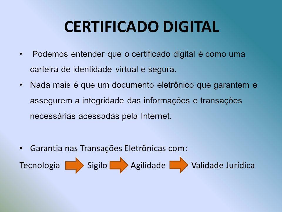CERTIFICADO DIGITAL Podemos entender que o certificado digital é como uma carteira de identidade virtual e segura.