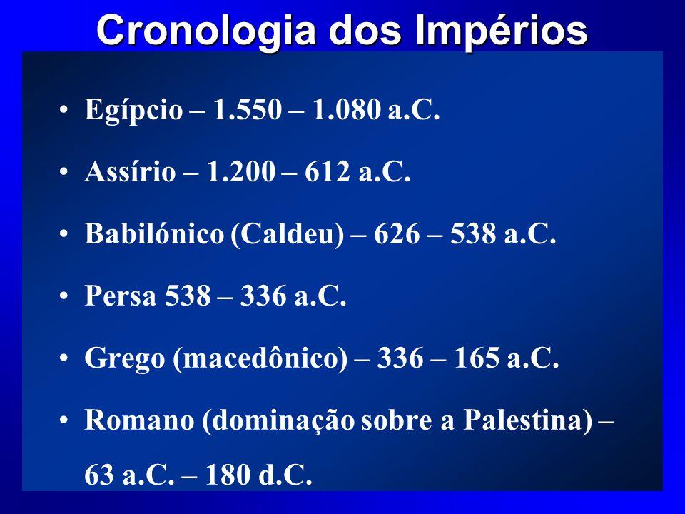 Cronologia dos Impérios LINHA DO TEMPO 2.000 1.500 1.000 500 500 1.000 1.500 2.000