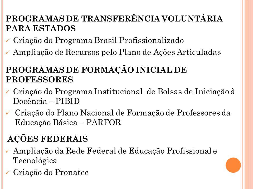Ensino Médio AÇÕES ESTRUTURANTES REALIZADAS PROGRAMAS DE TRANSFERÊNCIA VOLUNTÁRIA PARA ESTADOS Criação do Programa Brasil Profissionalizado Ampliação