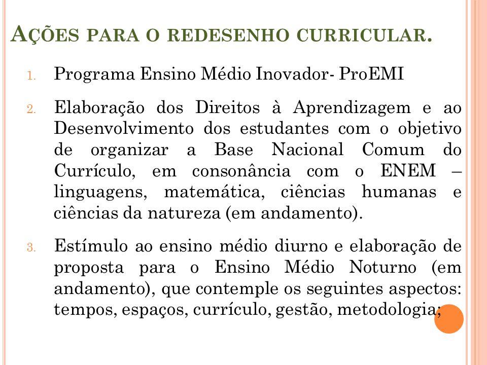 1. Programa Ensino Médio Inovador- ProEMI 2. Elaboração dos Direitos à Aprendizagem e ao Desenvolvimento dos estudantes com o objetivo de organizar a