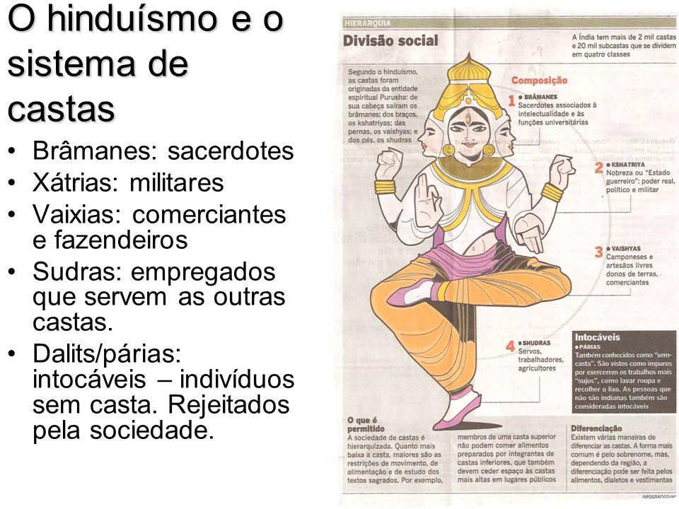 O hinduísmo e o sistema de castas Brâmanes: sacerdotes Xátrias: militares Vaixias: comerciantes e fazendeiros Sudras: empregados que servem as outras