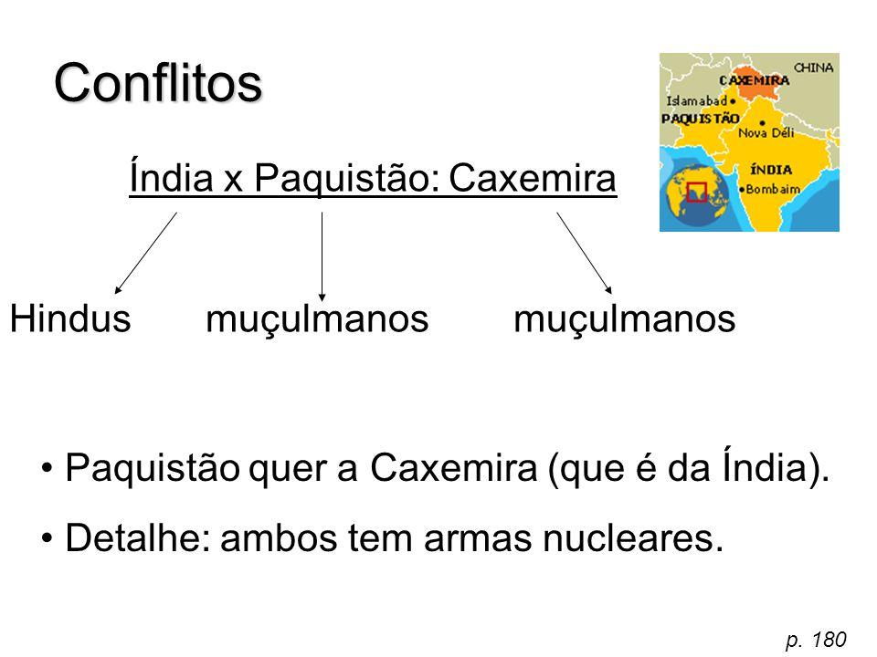 Conflitos Índia x Paquistão: Caxemira Hindus muçulmanos muçulmanos Paquistão quer a Caxemira (que é da Índia). Detalhe: ambos tem armas nucleares. p.