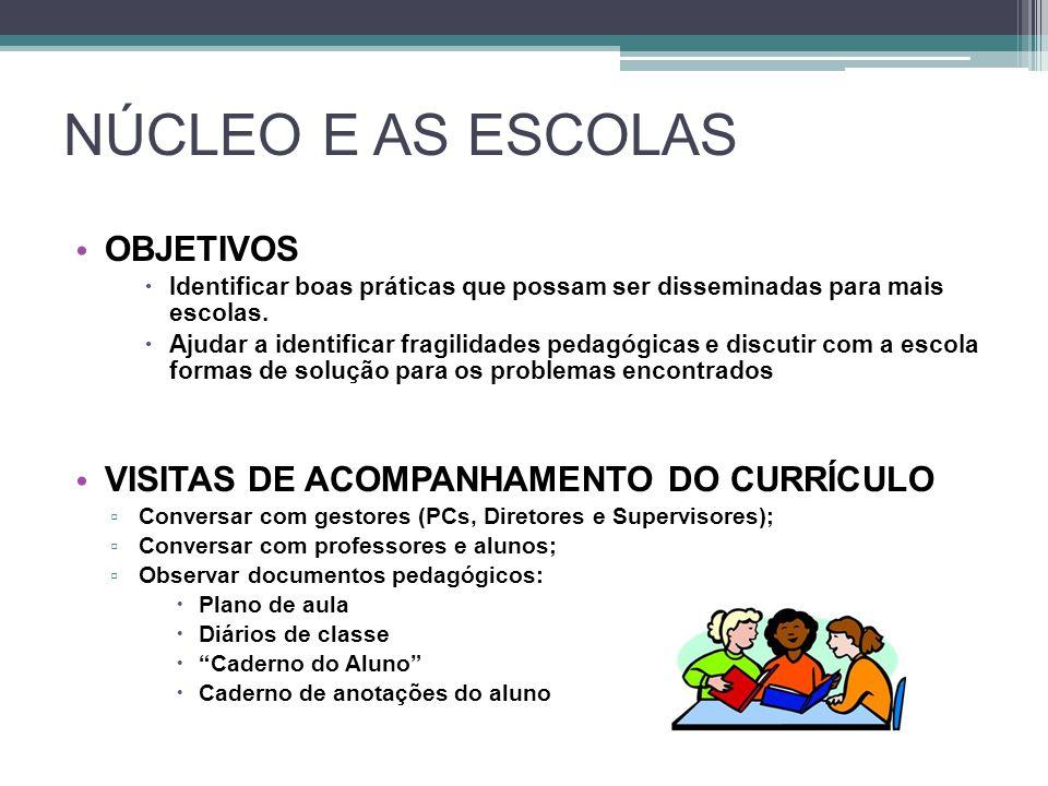 NÚCLEO E AS ESCOLAS OBJETIVOS  Identificar boas práticas que possam ser disseminadas para mais escolas.  Ajudar a identificar fragilidades pedagógic